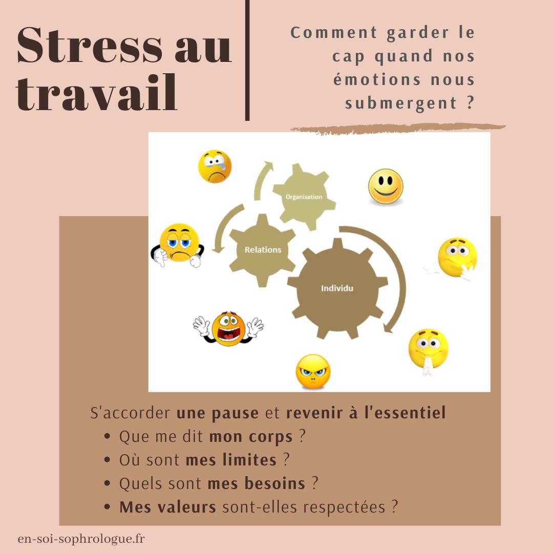 INSTA-STRESSAUTRAVAIL
